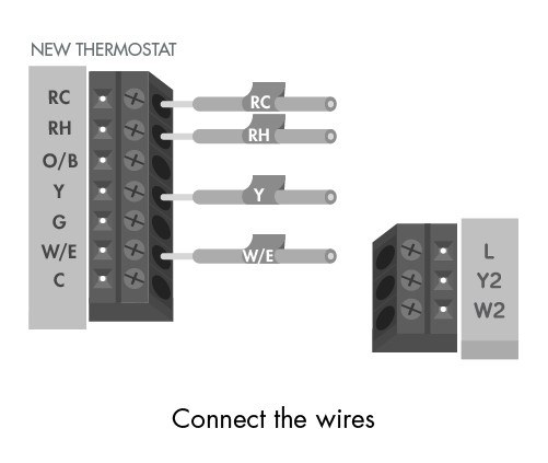 how do i wire my thermostat? sensi thermostat support sensiconnect the wires