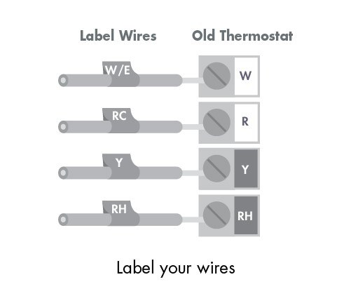 label-your-wires